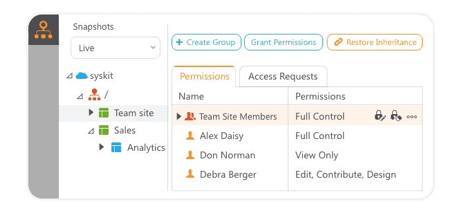 sharepoint-permissions-overview