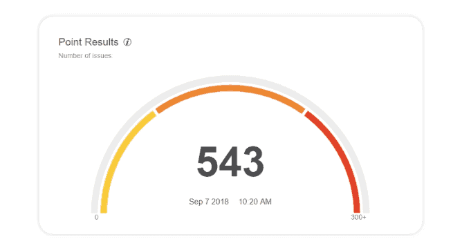 Office 365 Health Score