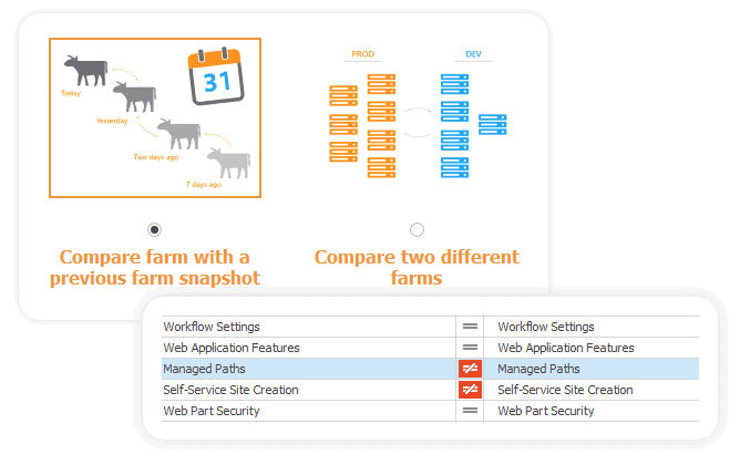 compare-wizard-sharepoint-farms