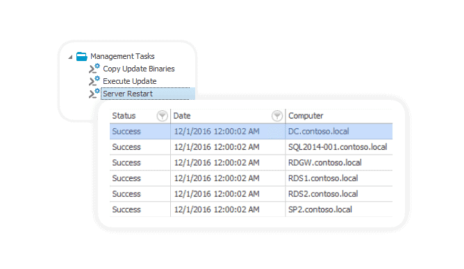 All executed PowerShell commands on the remote servers will offer feedback in the form of execution results.