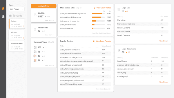 Office 365 Analytics Overview