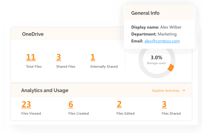 Check analytics and content usage for each Office 365 user