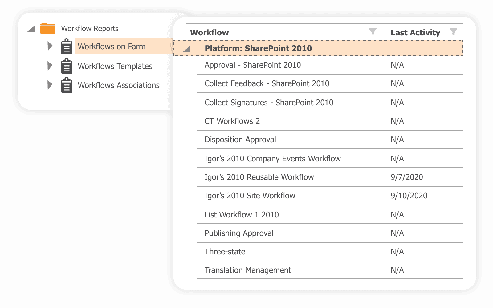 Workflow reports in SPDocKit