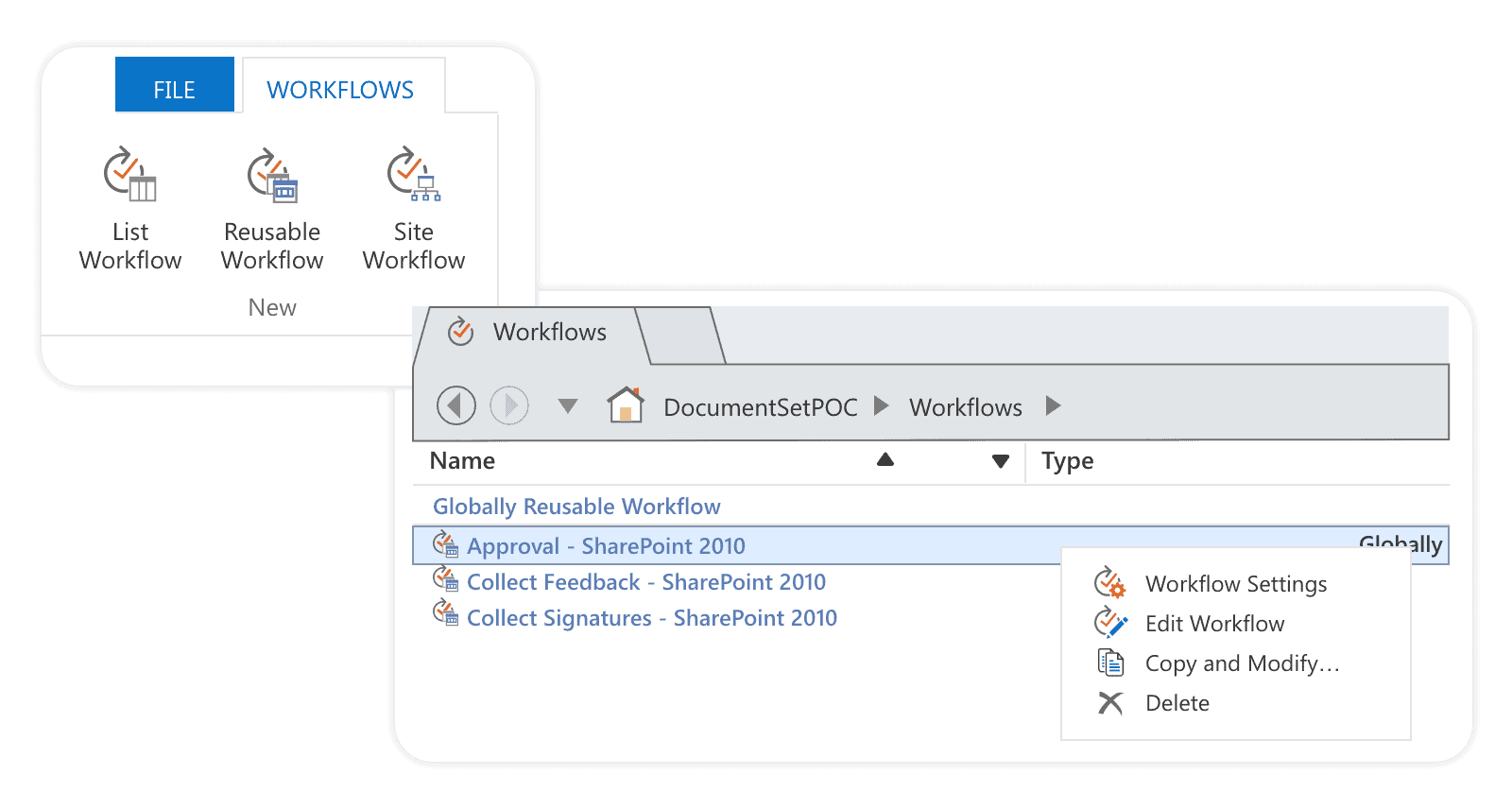 Types of SharePoint Workflows