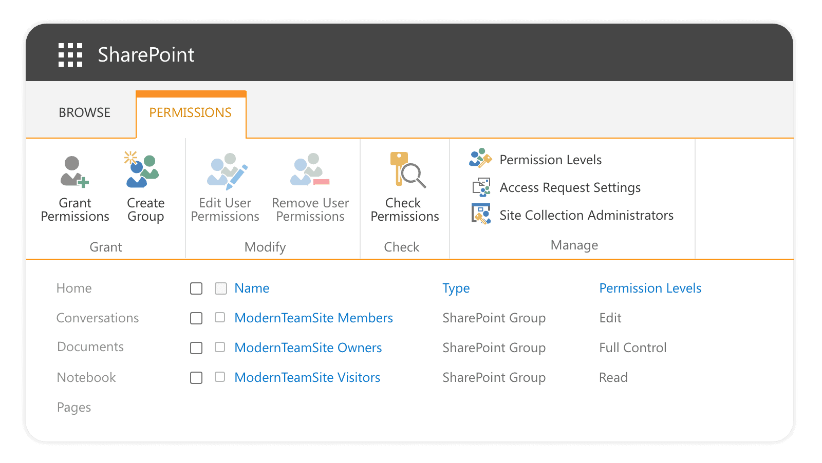 memebrs of a group in SharePoint permissions report