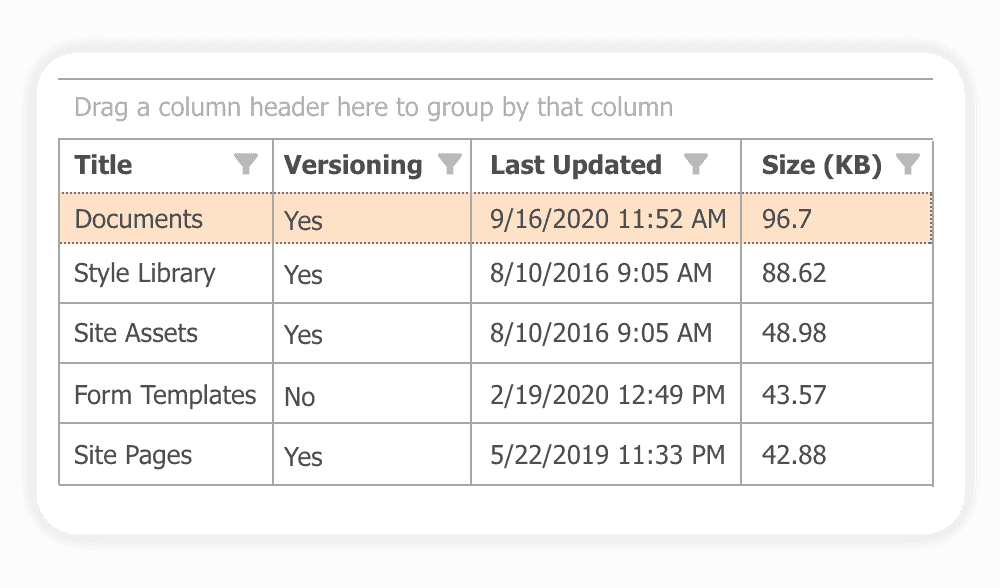SharePoint library storage usage report