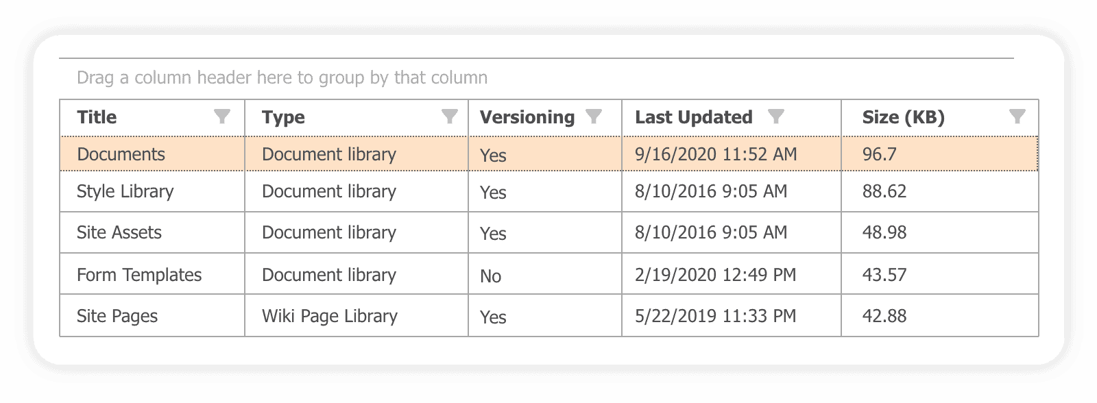 sharepoint library versioning and storage usage