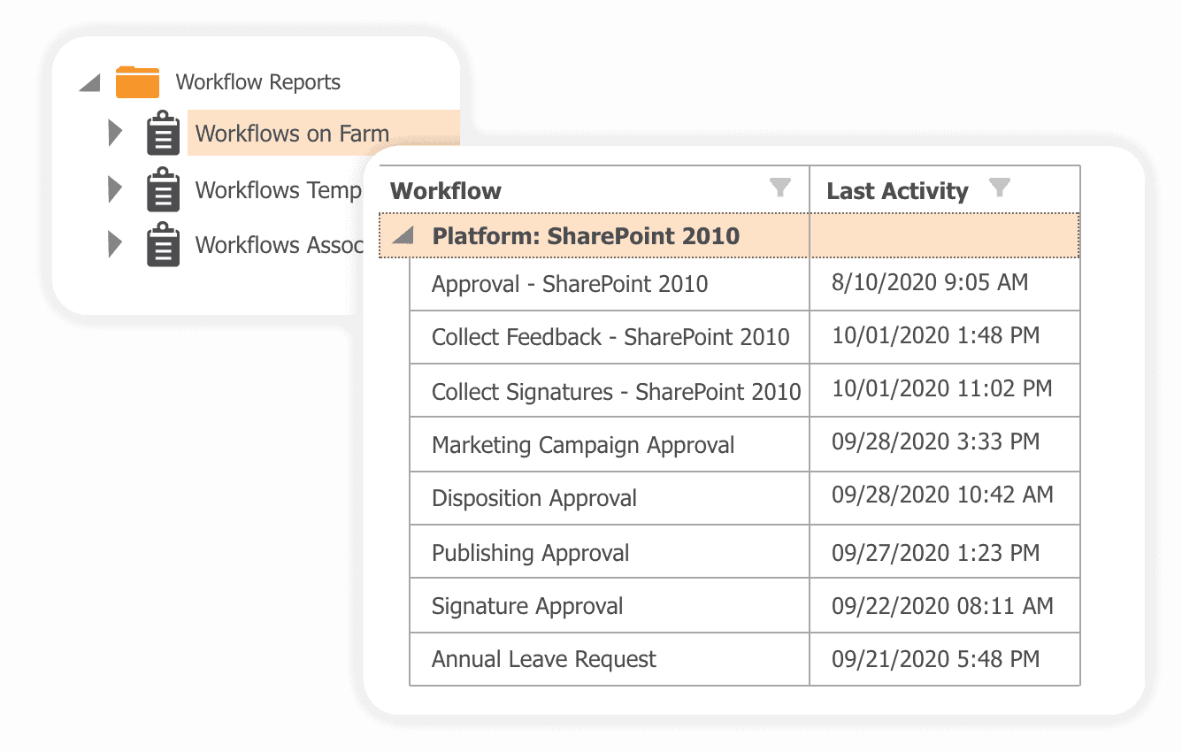 Sharepoint 2010 Workflow and SharePoint 2013 Workflow reports