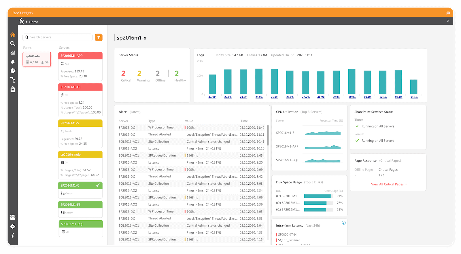 uls logs dashboard