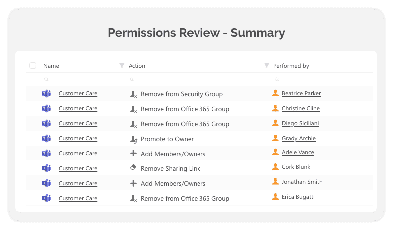 Summary of all actions in Office 365 access review