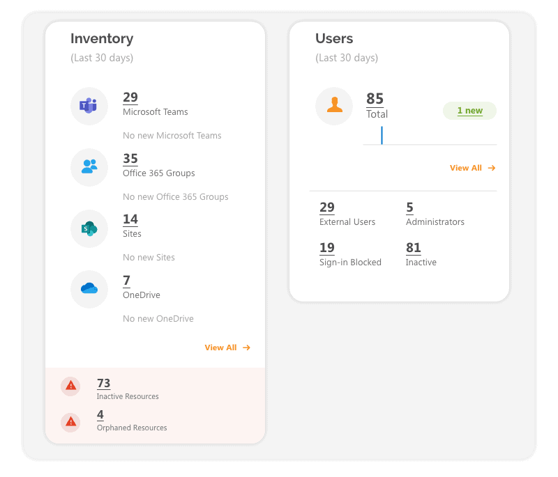 Point dashboard - find orphaned teams and groups