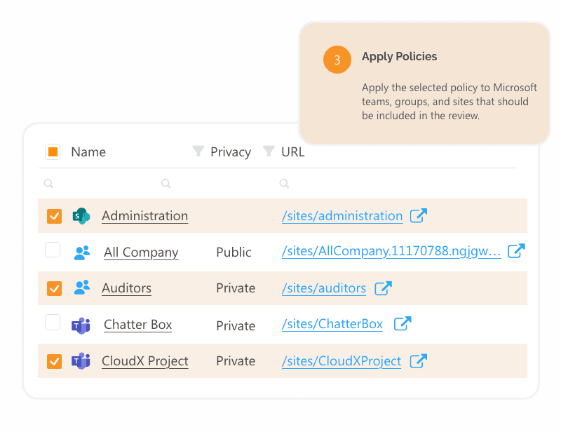 permission review policy - select sites