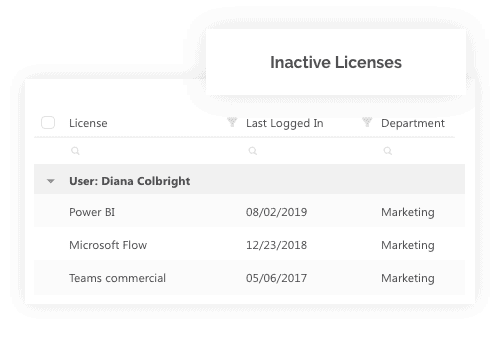 office 365 inactive licenses