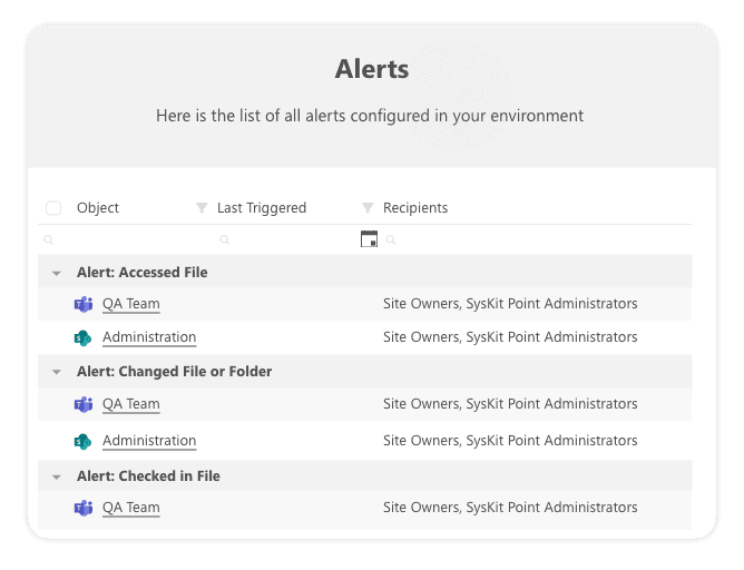 All office 365 alerts