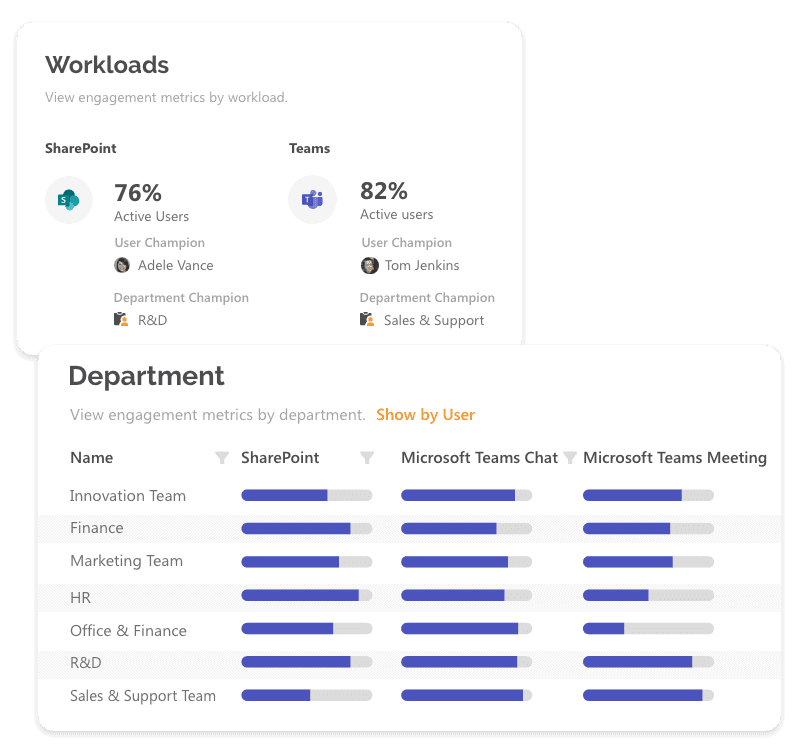 office 365 adoption by department
