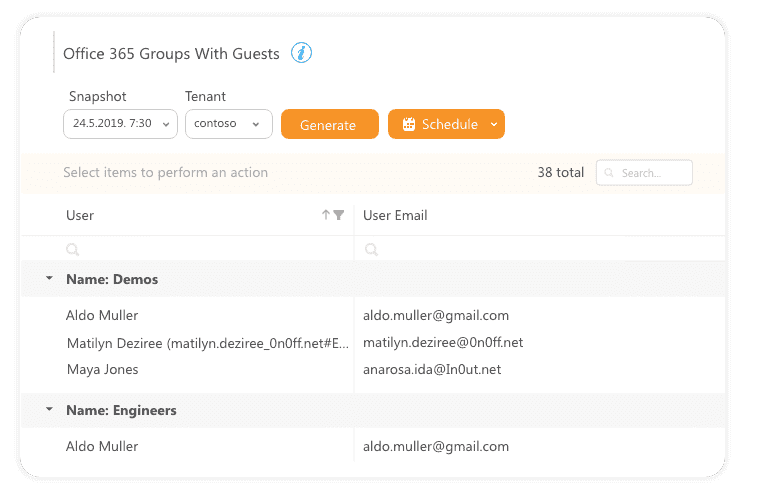 Office 365 Groups Guest user report