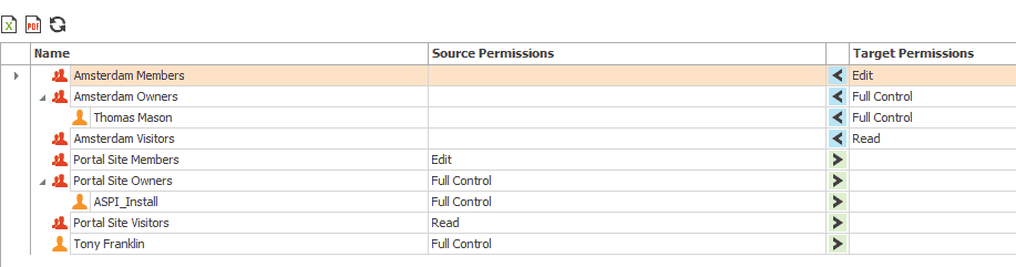 SharePoint permissions compare