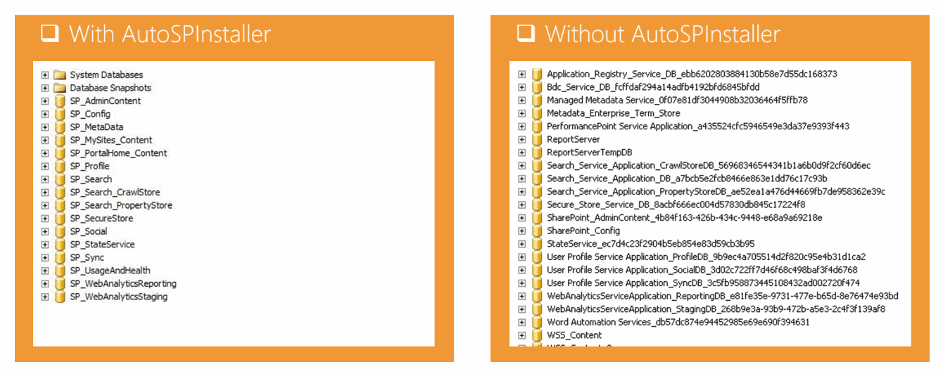 This is how your database looks with and without AutoSPInstaller.