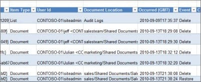 Generating SharePoint Audit Logs Report in Excel