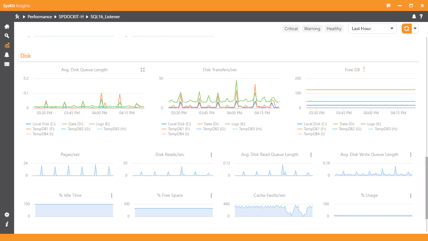 SharePoint performance monitoring tool - performance counters