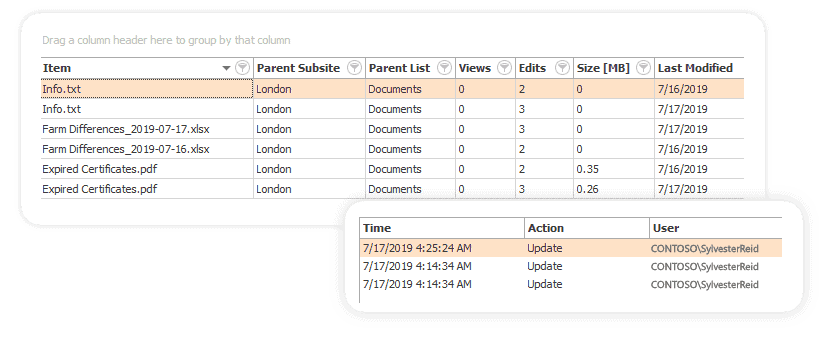 sharepoint-document-analytics